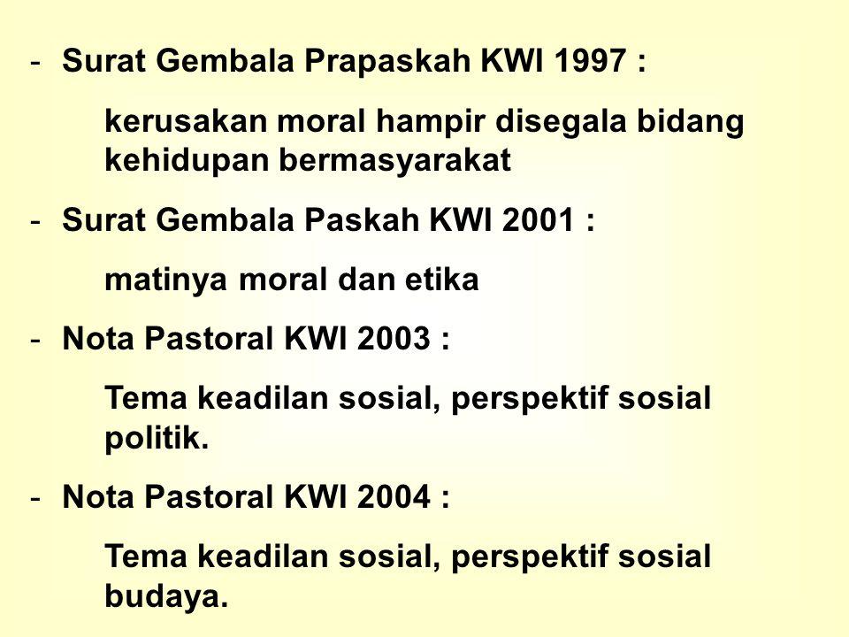 Surat Gembala Prapaskah KWI 1997 :