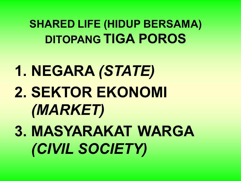 SHARED LIFE (HIDUP BERSAMA)