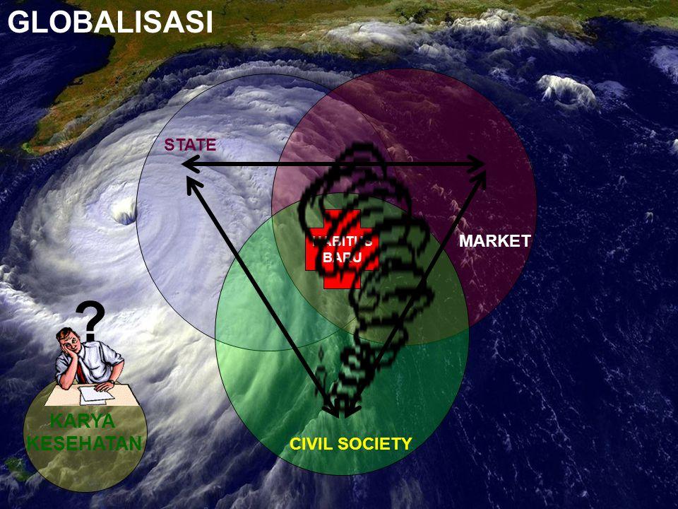 GLOBALISASI MARKET STATE CIVIL SOCIETY HABITUS BARU KARYA KESEHATAN