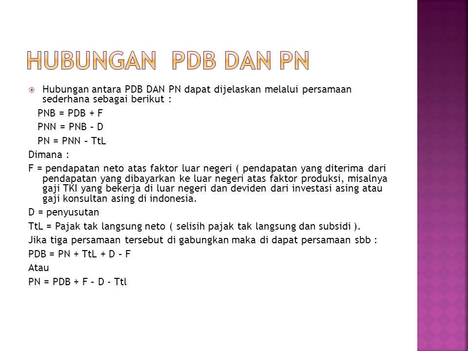 HUBUNGAN PDB DAN PN Hubungan antara PDB DAN PN dapat dijelaskan melalui persamaan sederhana sebagai berikut :