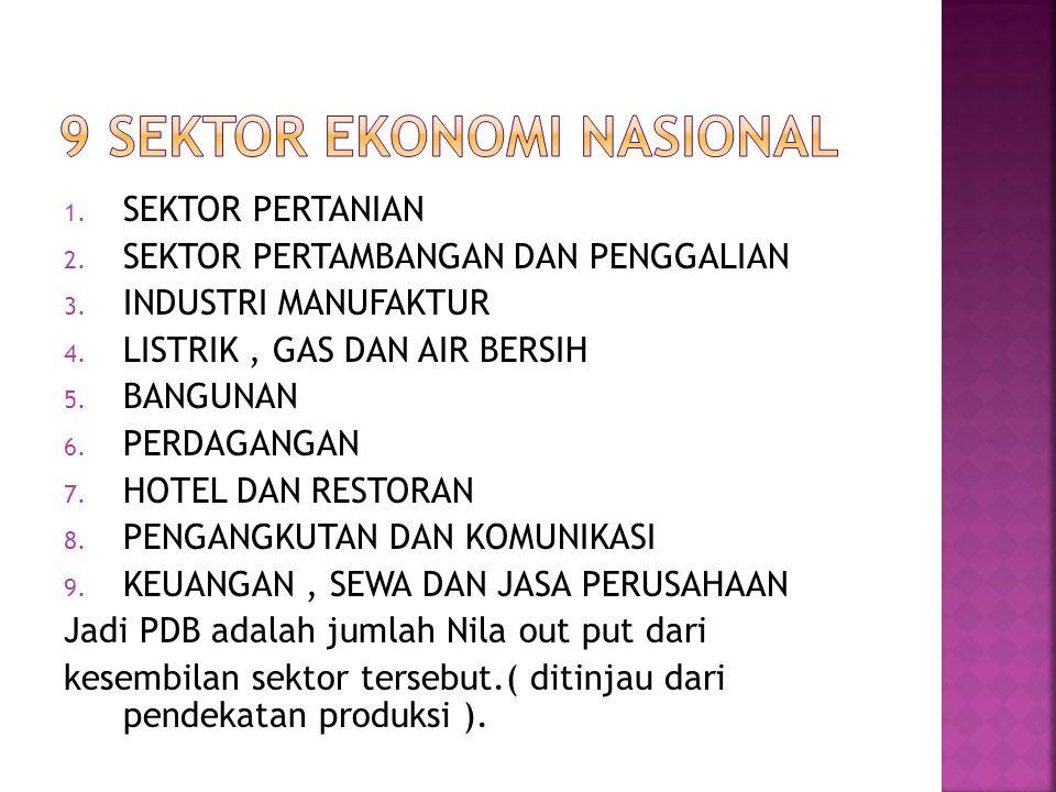 9 sektor ekonomi nasional