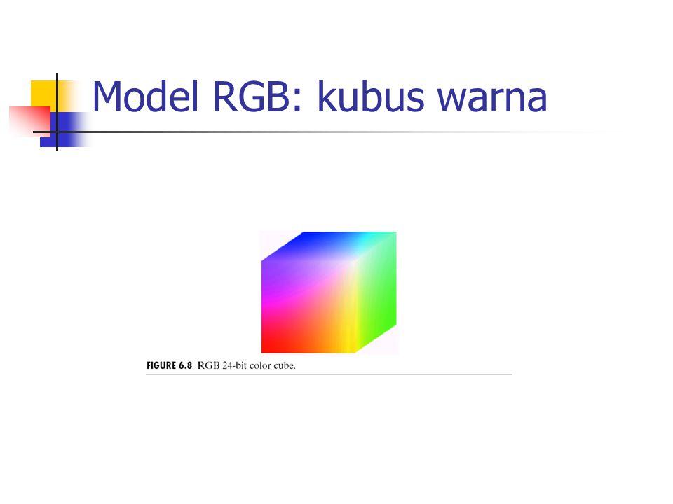 Model RGB: kubus warna