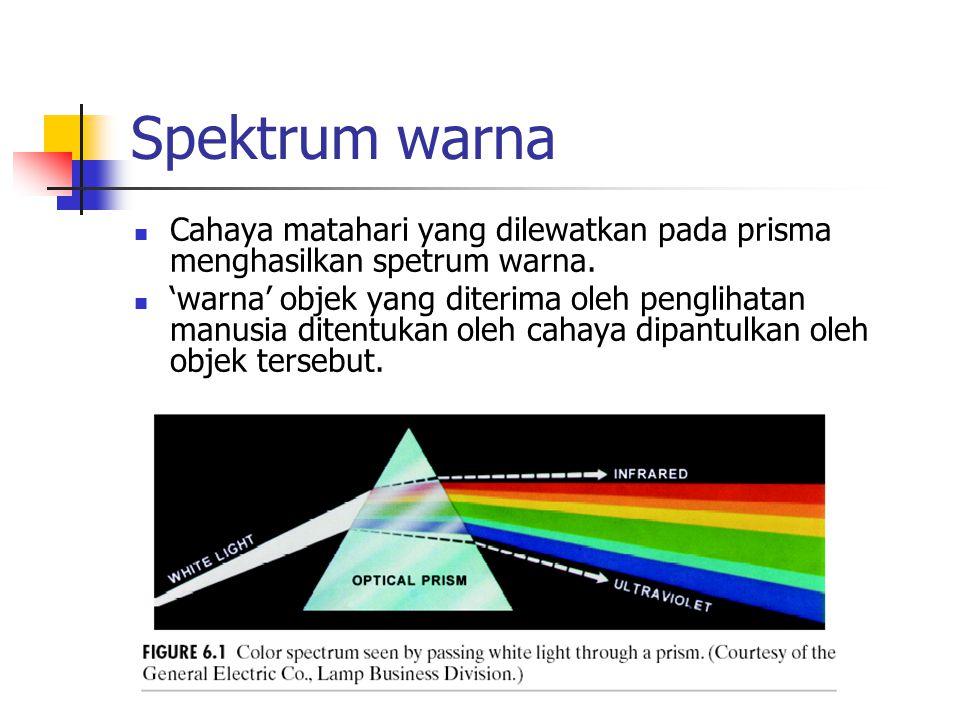 Spektrum warna Cahaya matahari yang dilewatkan pada prisma menghasilkan spetrum warna.