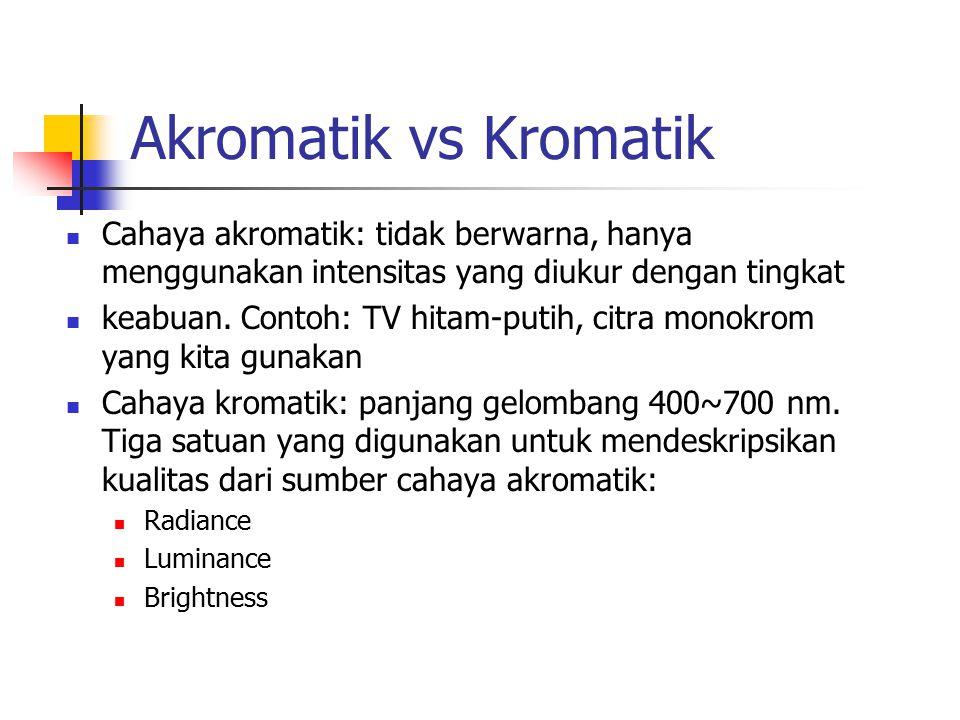 Akromatik vs Kromatik Cahaya akromatik: tidak berwarna, hanya menggunakan intensitas yang diukur dengan tingkat.