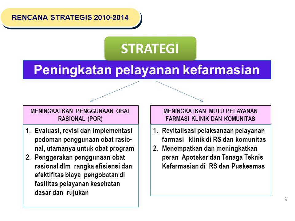 STRATEGI Peningkatan pelayanan kefarmasian RENCANA STRATEGIS 2010-2014