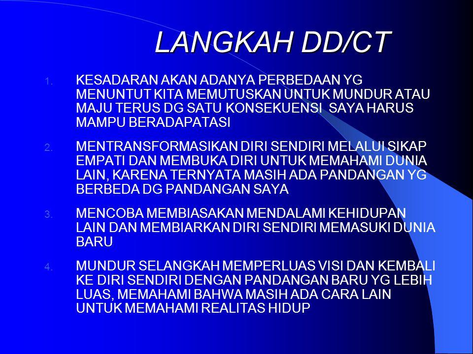 LANGKAH DD/CT