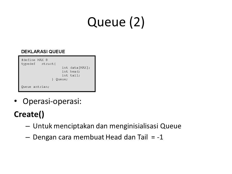 Queue (2) Operasi-operasi: Create()