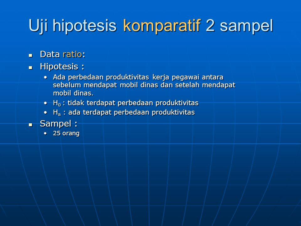 Uji hipotesis komparatif 2 sampel