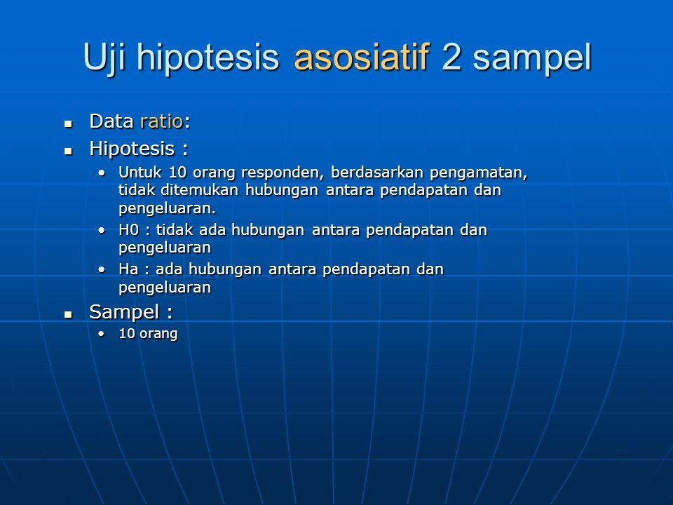 Uji hipotesis asosiatif 2 sampel