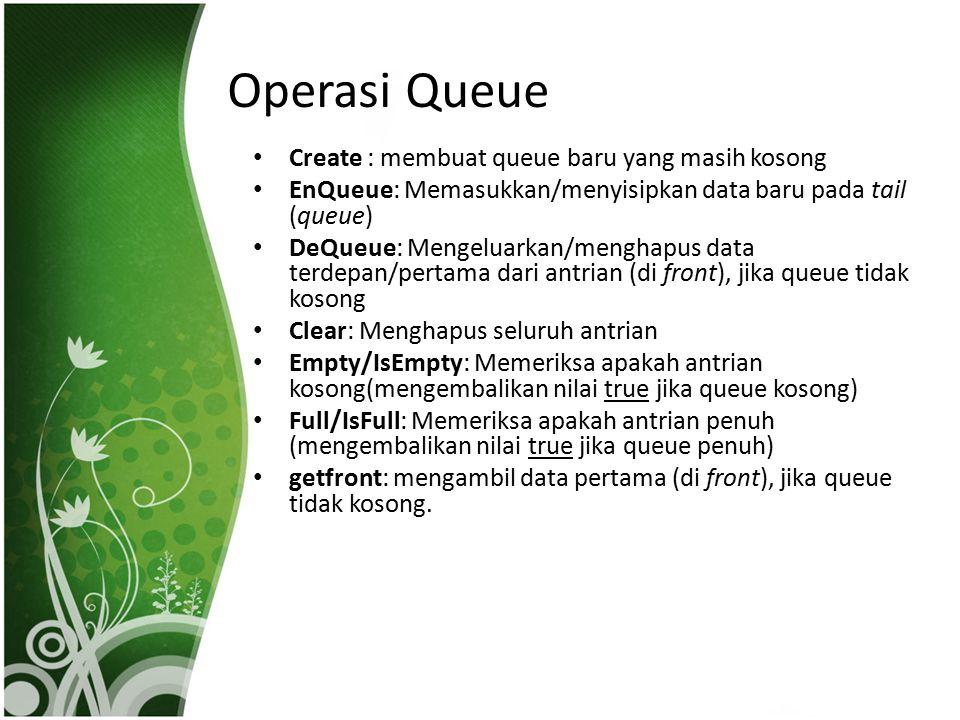 Operasi Queue Create : membuat queue baru yang masih kosong