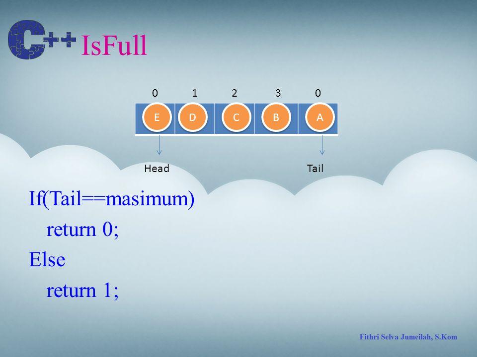 IsFull If(Tail==masimum) return 0; Else return 1; 1 2 3 E D C B A Head