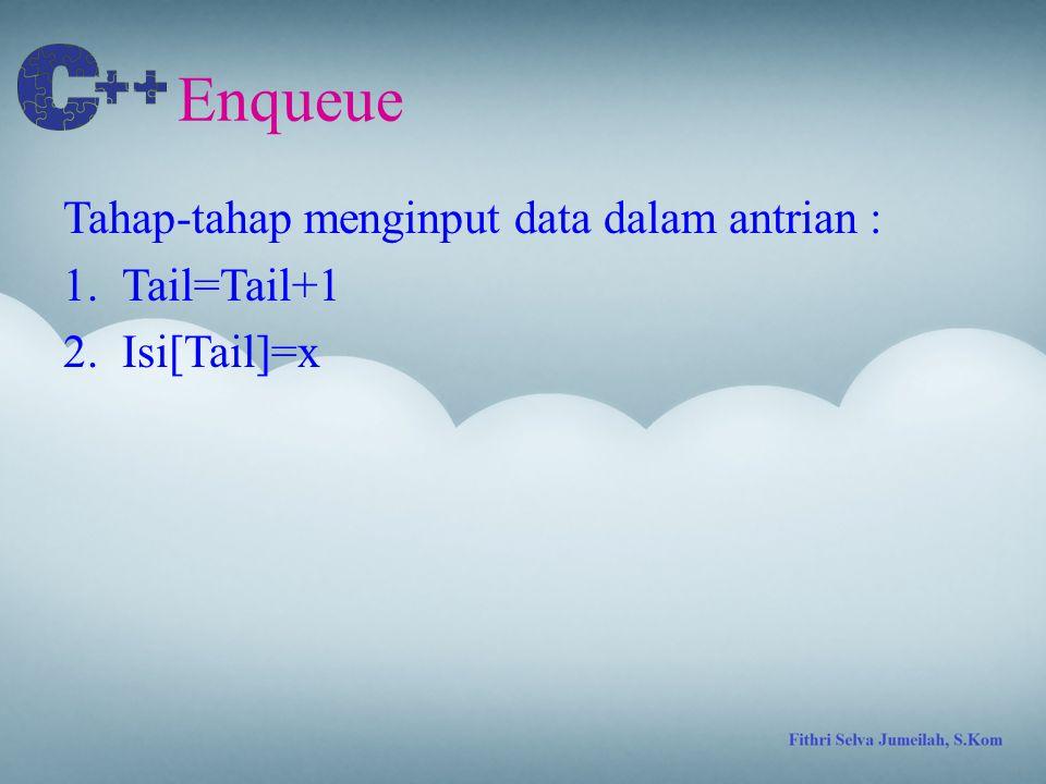 Enqueue Tahap-tahap menginput data dalam antrian : Tail=Tail+1