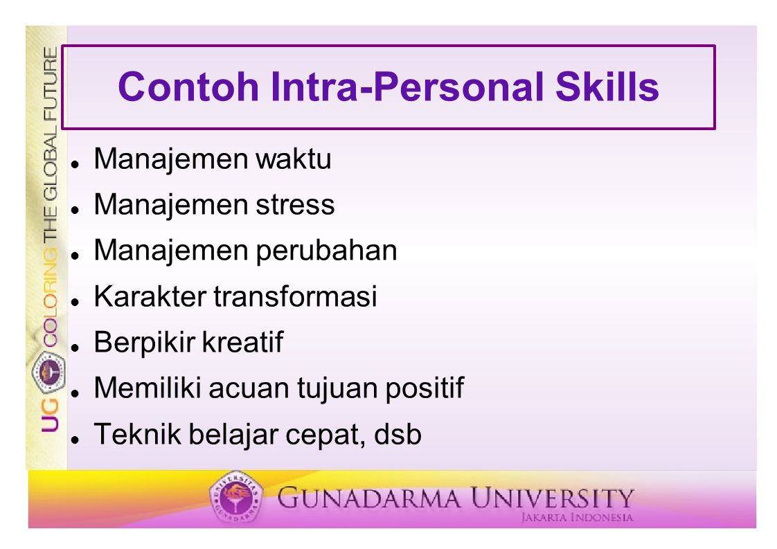 Contoh Intra-Personal Skills