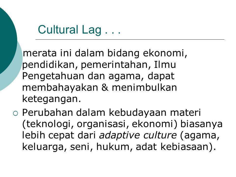 Cultural Lag . . .