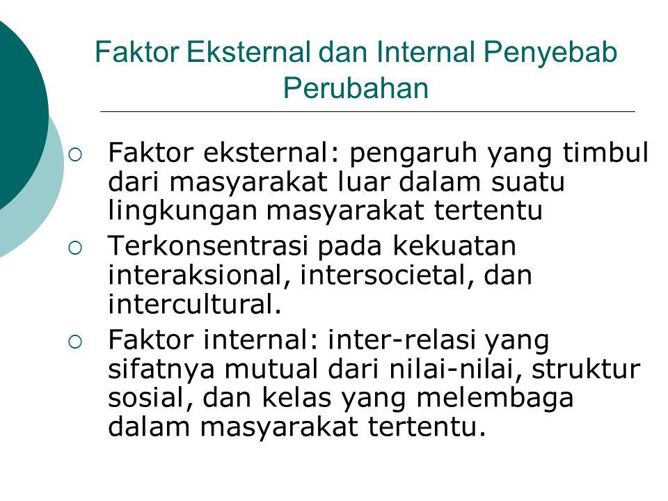 Faktor Eksternal dan Internal Penyebab Perubahan