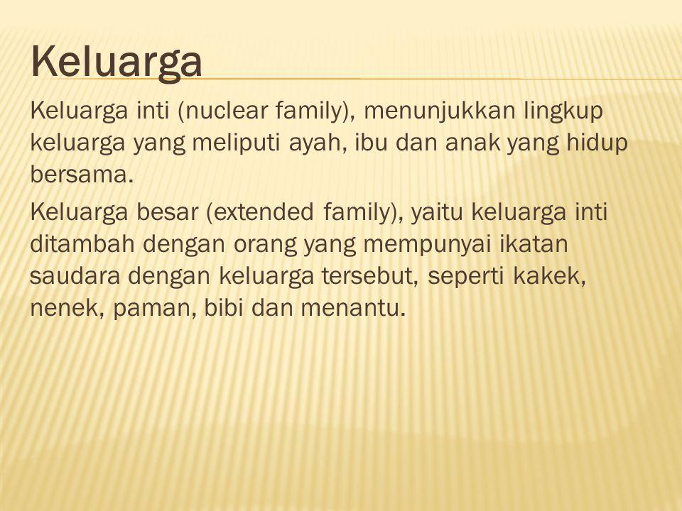 Keluarga Keluarga inti (nuclear family), menunjukkan lingkup keluarga yang meliputi ayah, ibu dan anak yang hidup bersama.