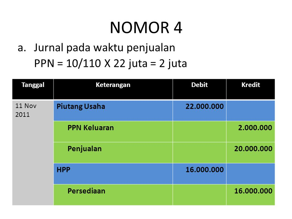 NOMOR 4 Jurnal pada waktu penjualan PPN = 10/110 X 22 juta = 2 juta