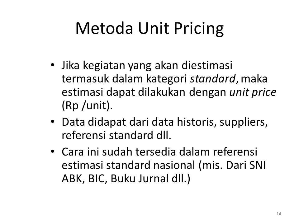Metoda Unit Pricing Jika kegiatan yang akan diestimasi termasuk dalam kategori standard, maka estimasi dapat dilakukan dengan unit price (Rp /unit).