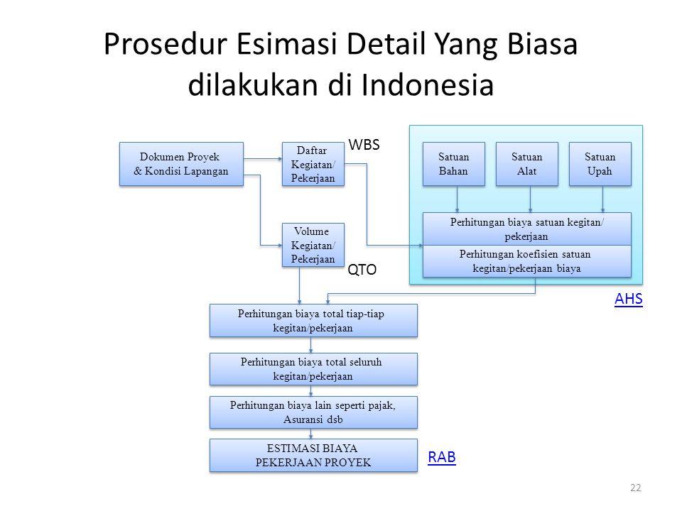 Prosedur Esimasi Detail Yang Biasa dilakukan di Indonesia