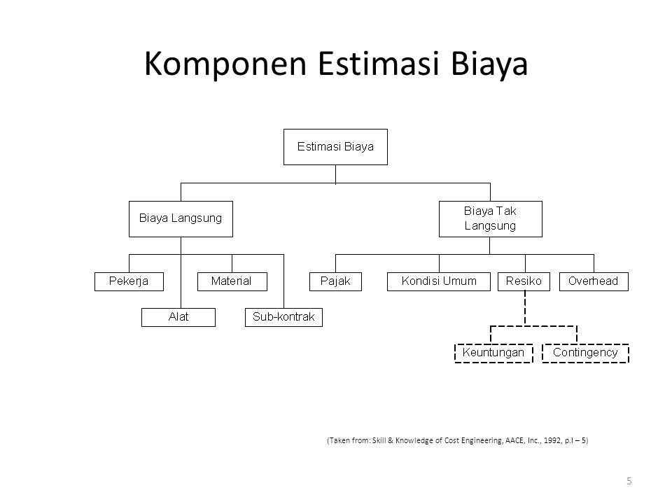 Komponen Estimasi Biaya
