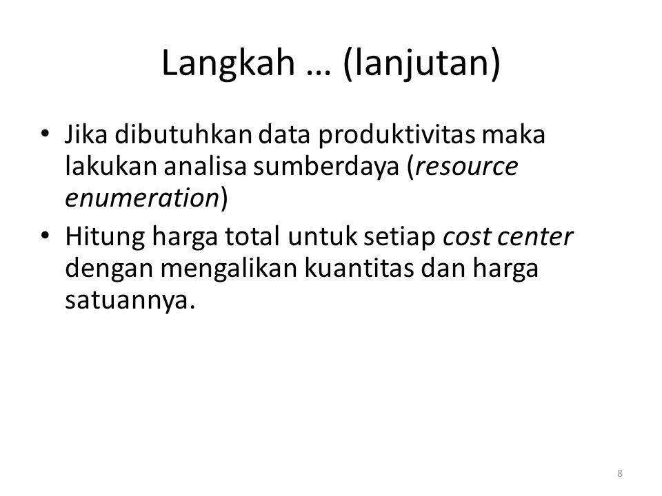 Langkah … (lanjutan) Jika dibutuhkan data produktivitas maka lakukan analisa sumberdaya (resource enumeration)