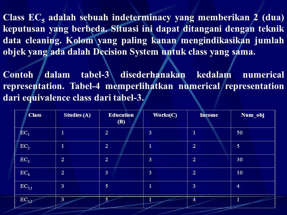 Class EC5 adalah sebuah indeterminacy yang memberikan 2 (dua) keputusan yang berbeda. Situasi ini dapat ditangani dengan teknik data cleaning. Kolom yang paling kanan mengindikasikan jumlah objek yang ada dalah Decision System untuk class yang sama.