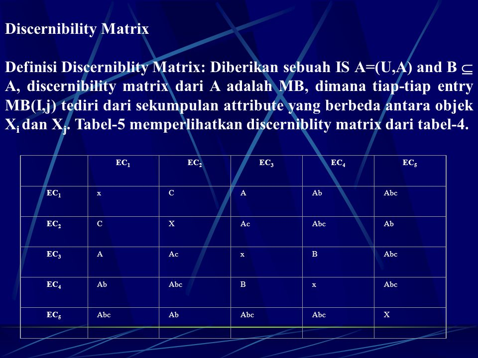 Discernibility Matrix