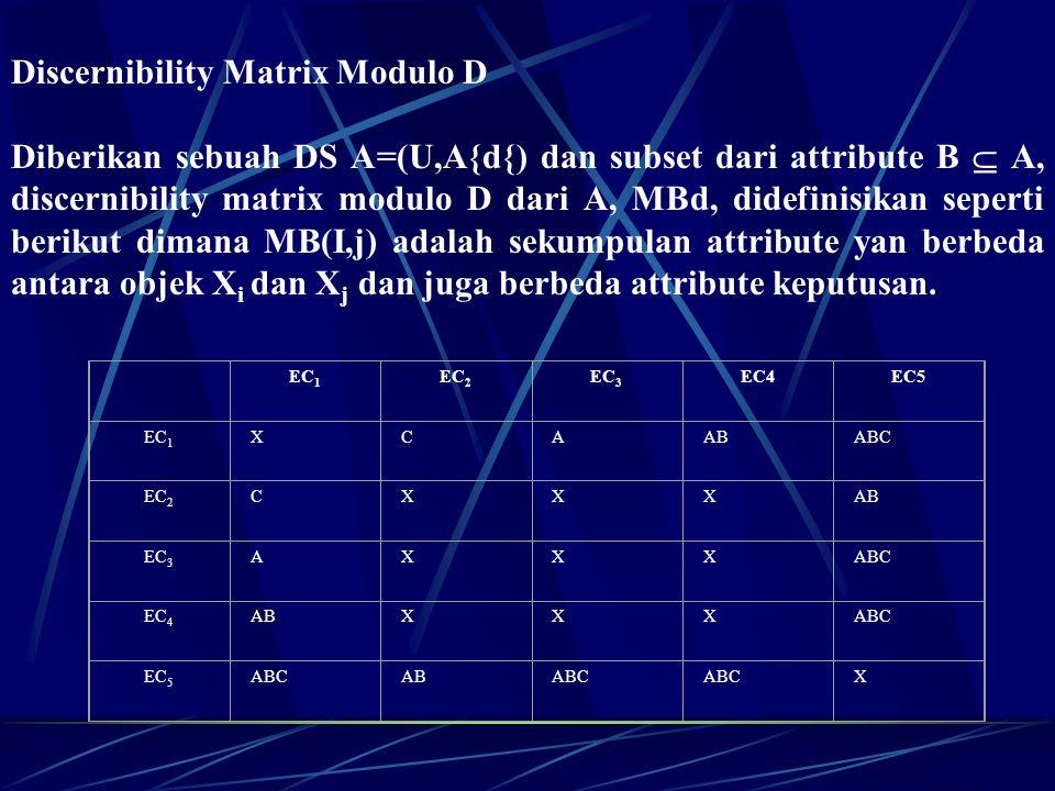 Discernibility Matrix Modulo D