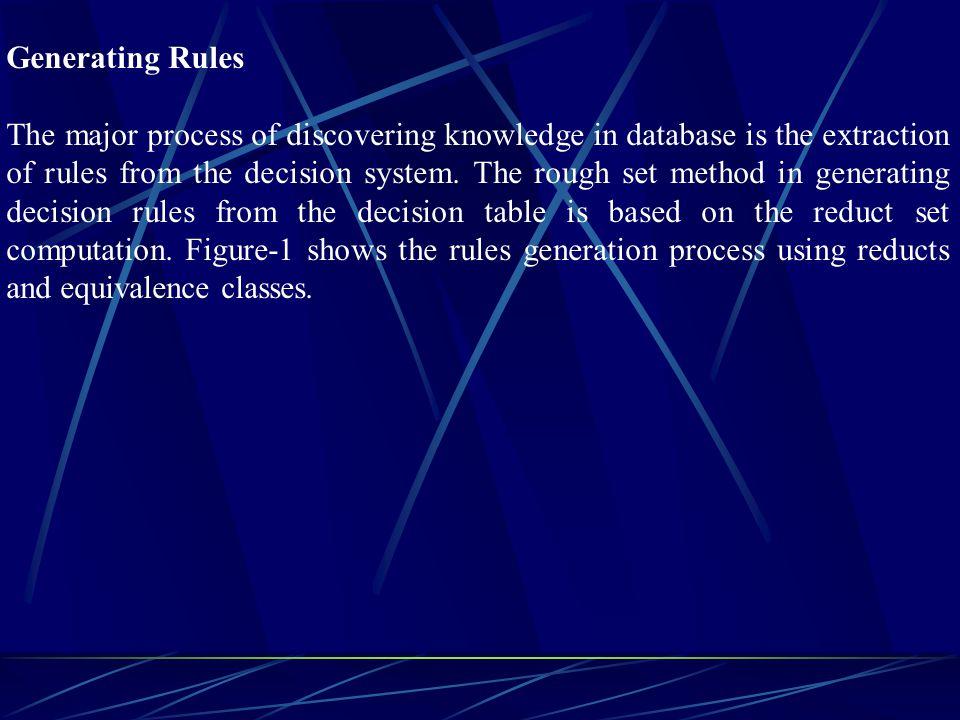 Generating Rules
