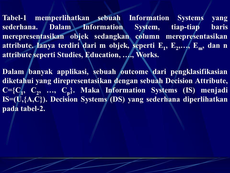 Tabel-1 memperlihatkan sebuah Information Systems yang sederhana