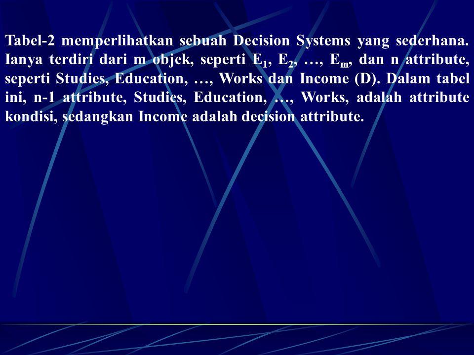 Tabel-2 memperlihatkan sebuah Decision Systems yang sederhana