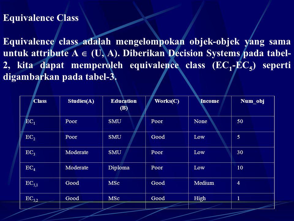 Equivalence Class