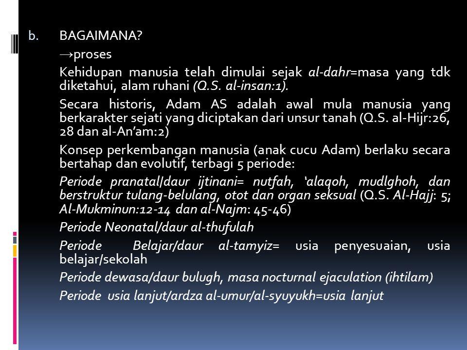 BAGAIMANA →proses. Kehidupan manusia telah dimulai sejak al-dahr=masa yang tdk diketahui, alam ruhani (Q.S. al-insan:1).