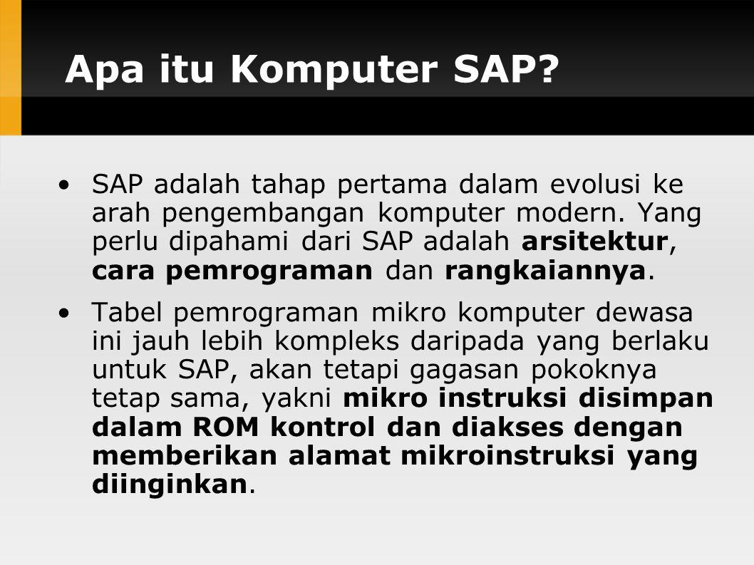 Apa itu Komputer SAP