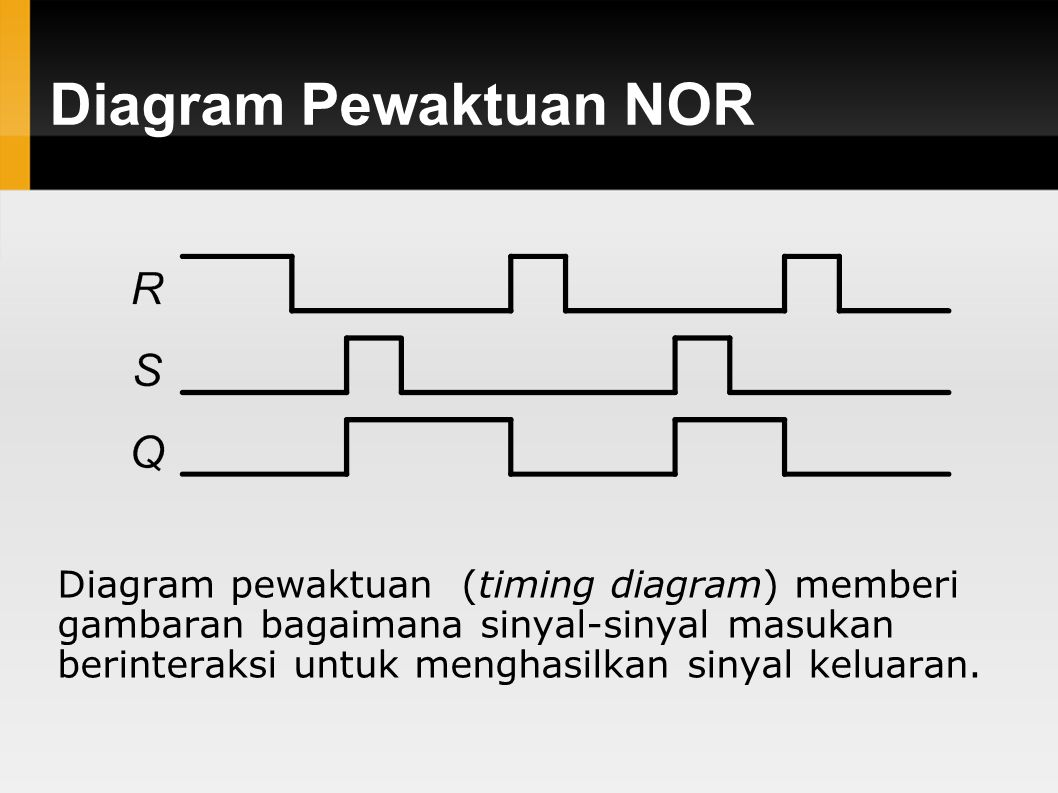 Diagram Pewaktuan NOR