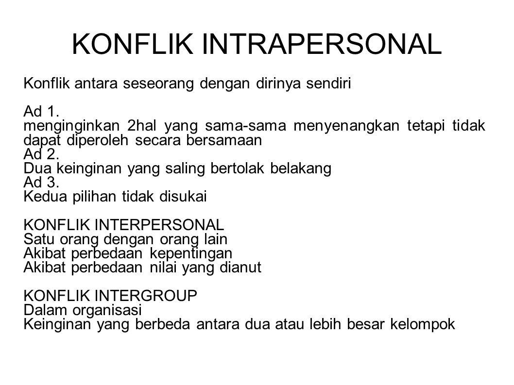 KONFLIK INTRAPERSONAL