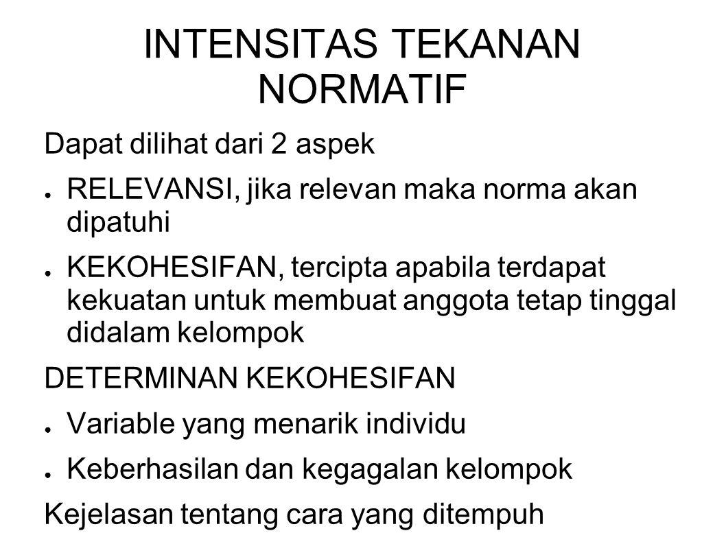 INTENSITAS TEKANAN NORMATIF