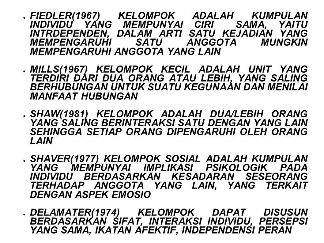 FIEDLER(1967) KELOMPOK ADALAH KUMPULAN INDIVIDU YANG MEMPUNYAI CIRI SAMA, YAITU INTRDEPENDEN, DALAM ARTI SATU KEJADIAN YANG MEMPENGARUHI SATU ANGGOTA MUNGKIN MEMPENGARUHI ANGGOTA YANG LAIN