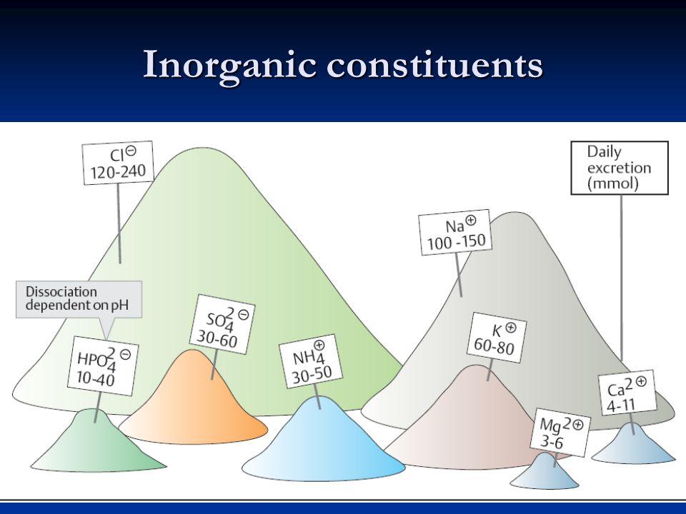 Inorganic constituents