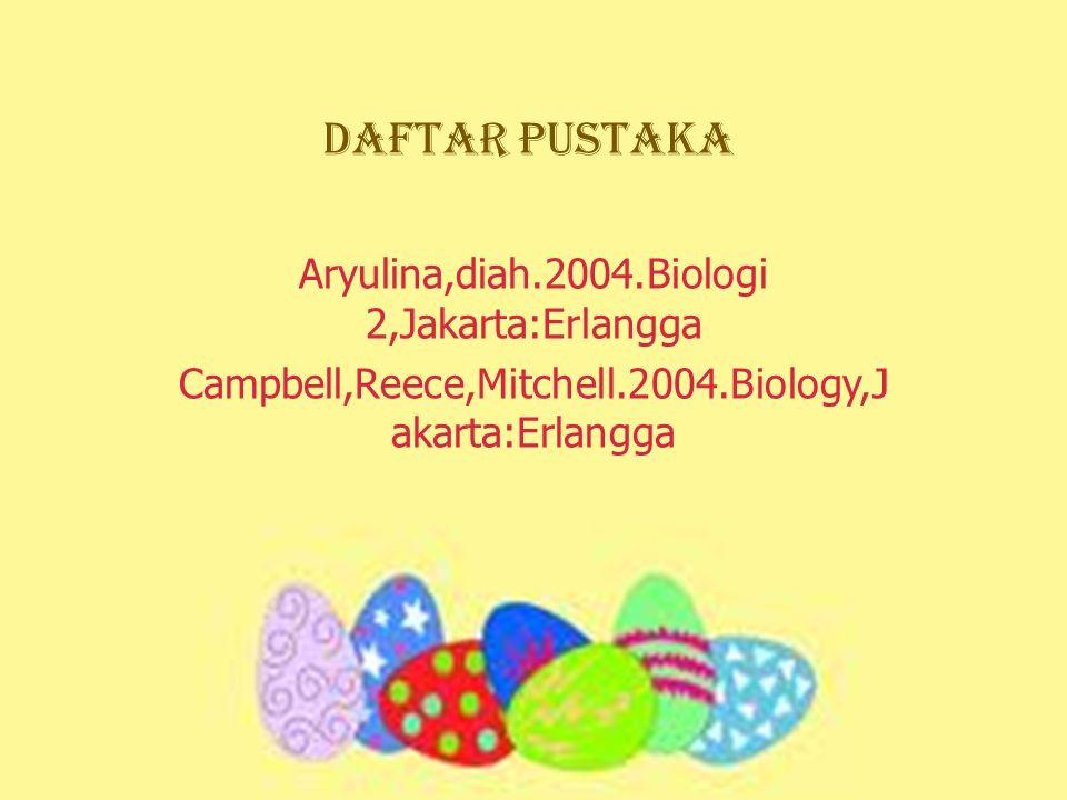 DAFTAR PUSTAKA Aryulina,diah.2004.Biologi 2,Jakarta:Erlangga