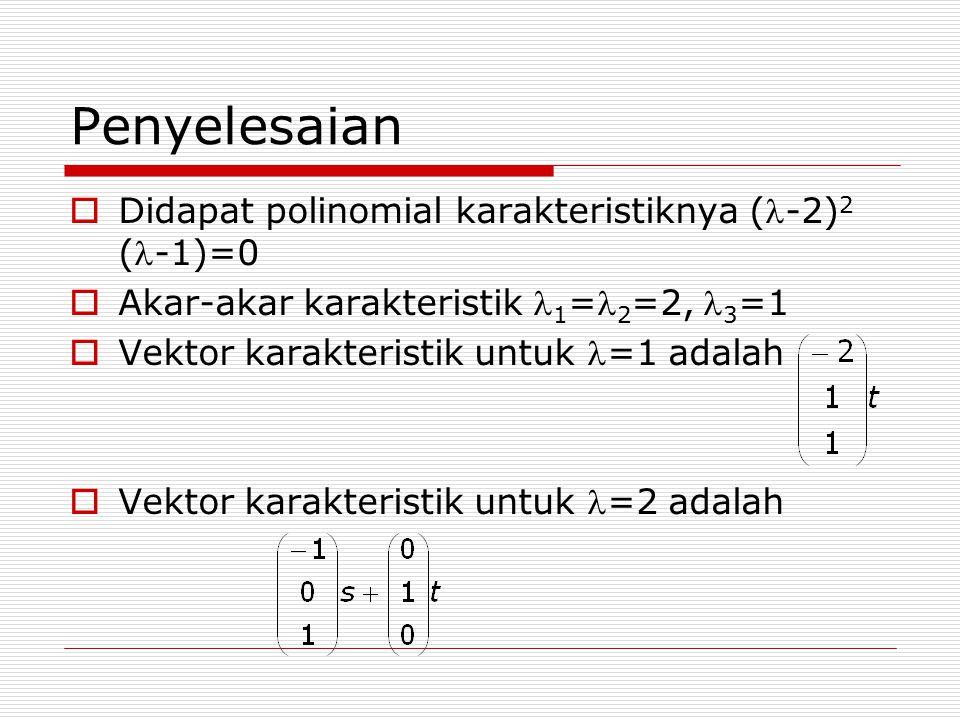 Penyelesaian Didapat polinomial karakteristiknya (-2)2 (-1)=0