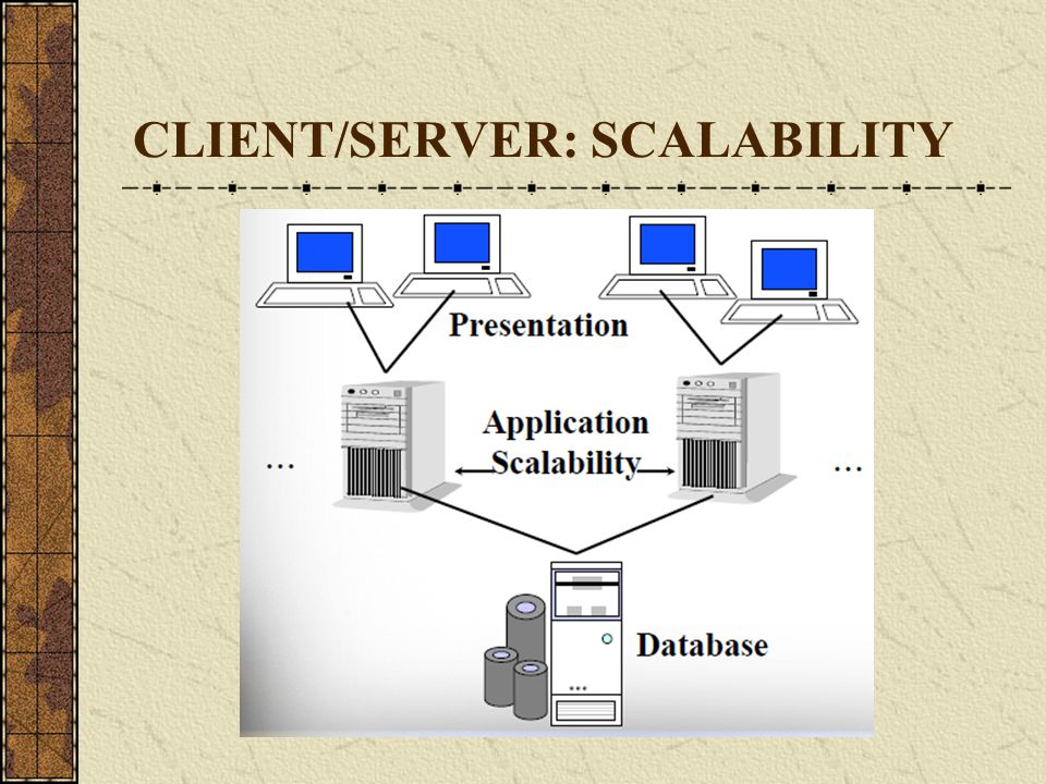 CLIENT/SERVER: SCALABILITY
