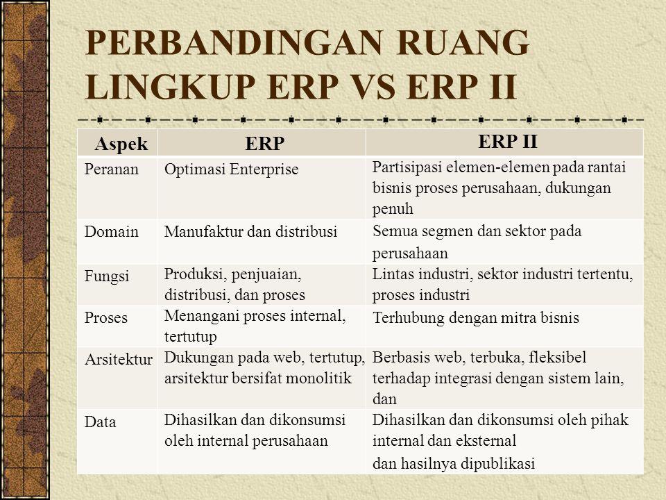 PERBANDINGAN RUANG LINGKUP ERP VS ERP II