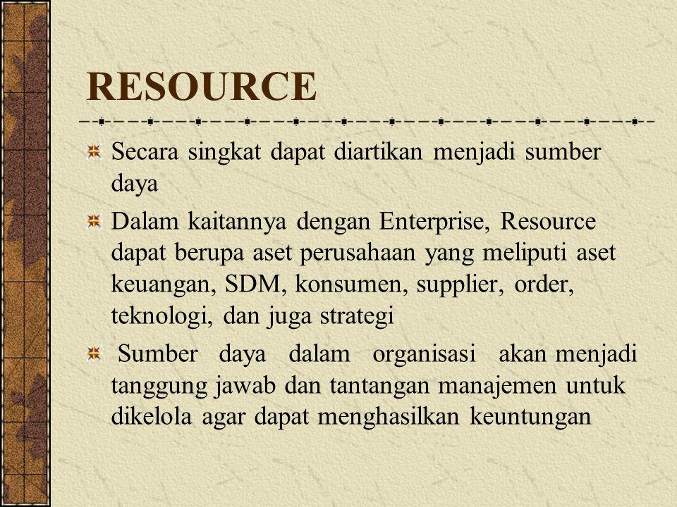 RESOURCE Secara singkat dapat diartikan menjadi sumber daya