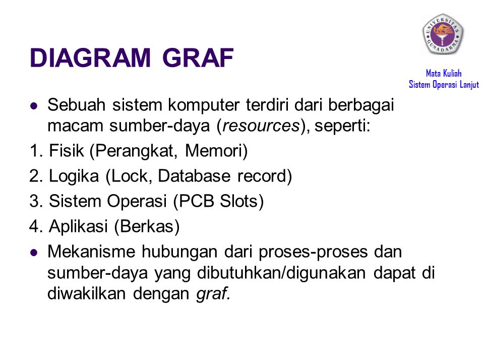 DIAGRAM GRAF Sebuah sistem komputer terdiri dari berbagai macam sumber-daya (resources), seperti: 1. Fisik (Perangkat, Memori)