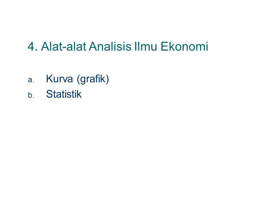 4. Alat-alat Analisis Ilmu Ekonomi