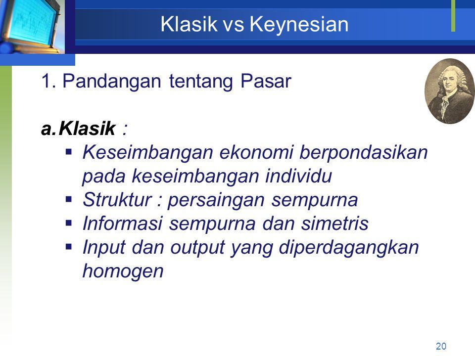 Klasik vs Keynesian 1. Pandangan tentang Pasar Klasik :
