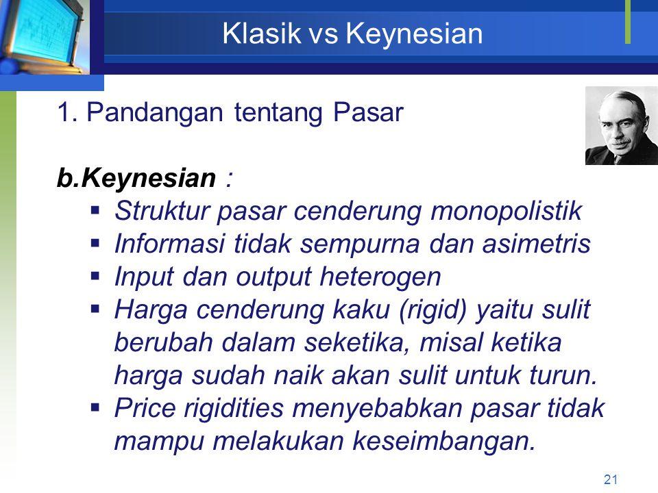 Klasik vs Keynesian 1. Pandangan tentang Pasar Keynesian :