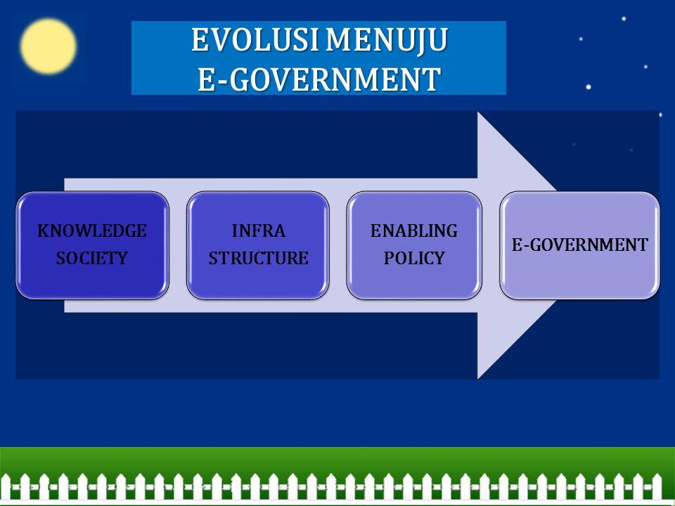EVOLUSI MENUJU E-GOVERNMENT