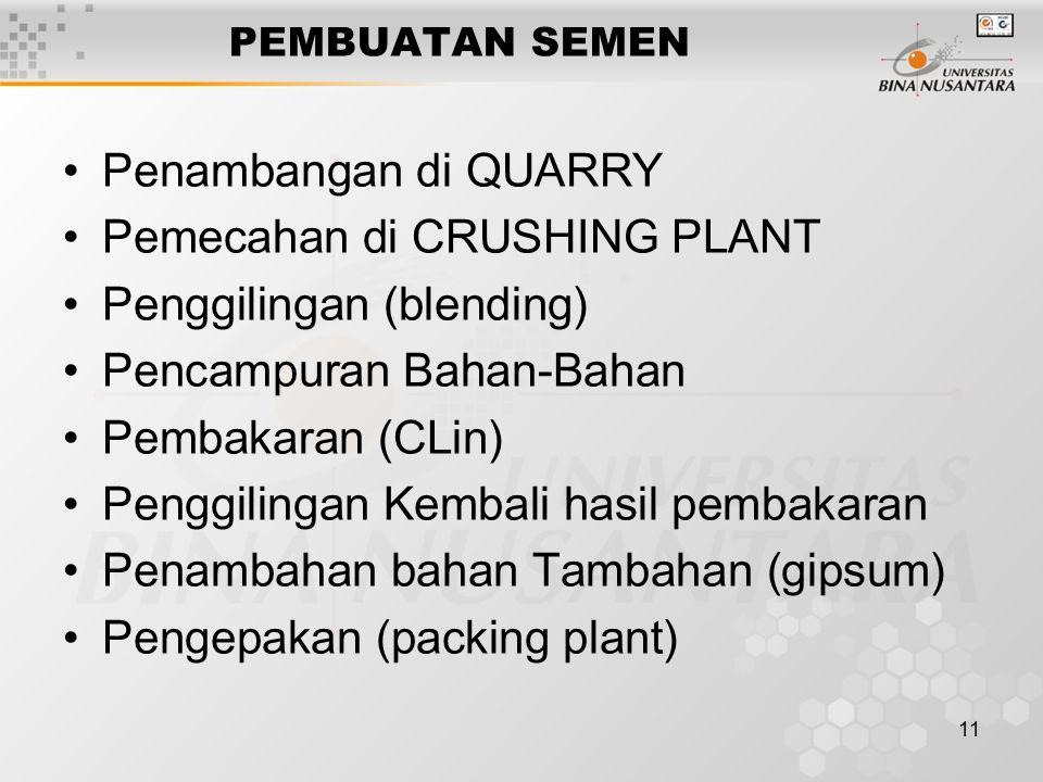 Pemecahan di CRUSHING PLANT Penggilingan (blending)